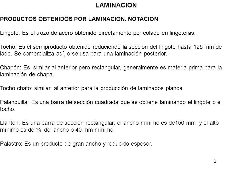 LAMINACION PRODUCTOS OBTENIDOS POR LAMINACION. NOTACION
