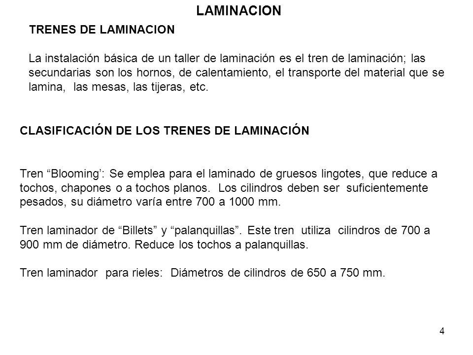 LAMINACION TRENES DE LAMINACION