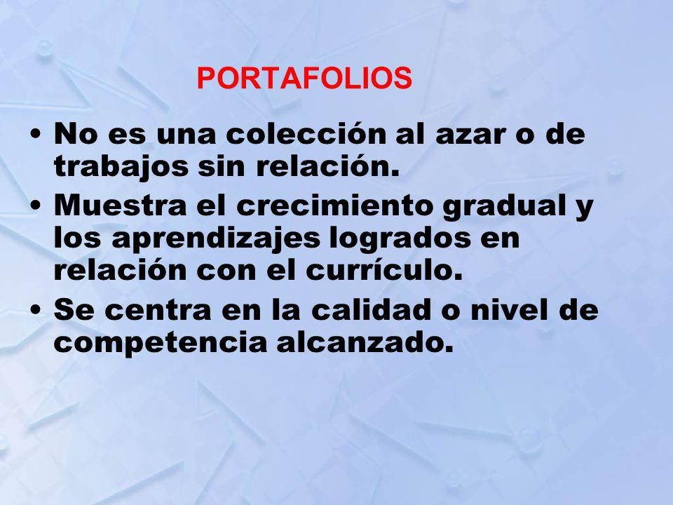 PORTAFOLIOS No es una colección al azar o de trabajos sin relación.