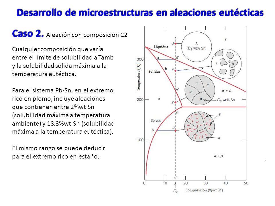 Desarrollo de microestructuras en aleaciones eutécticas