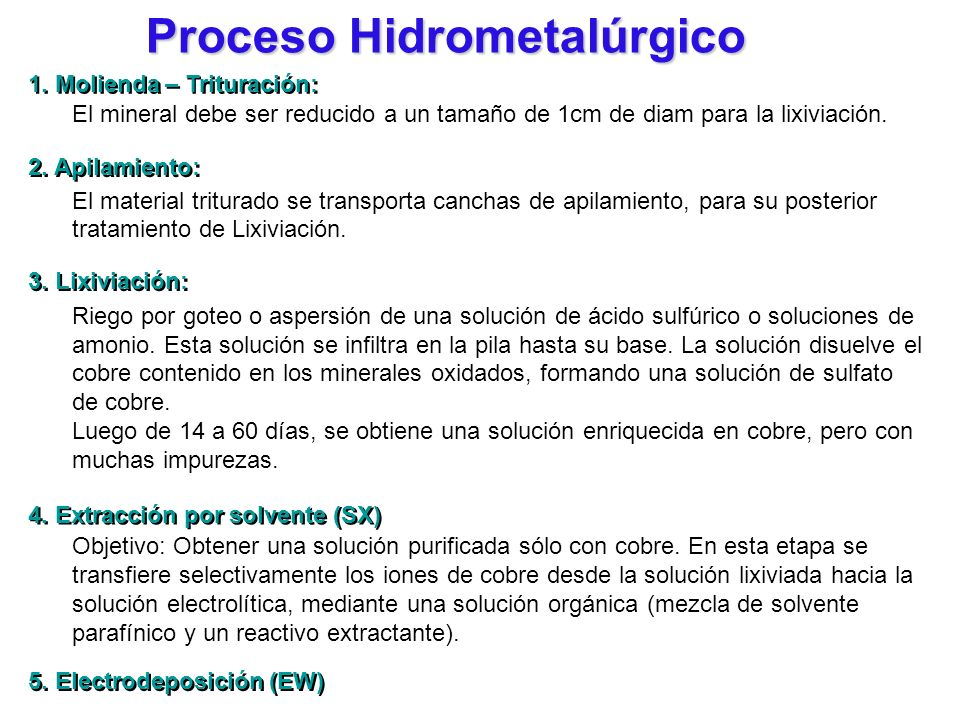 Proceso Hidrometalúrgico