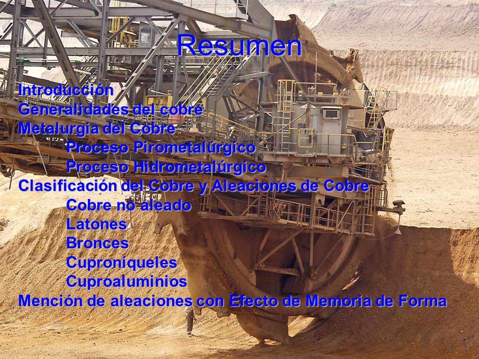 Resumen Introducción Generalidades del cobre Metalurgia del Cobre
