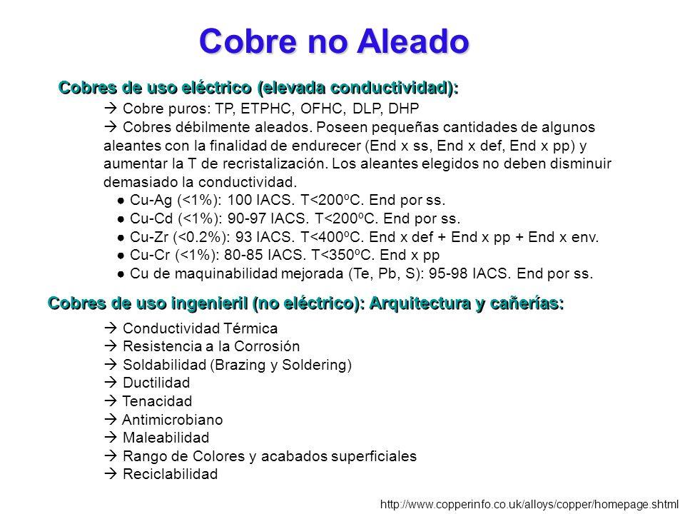 Cobre no Aleado Cobres de uso eléctrico (elevada conductividad):