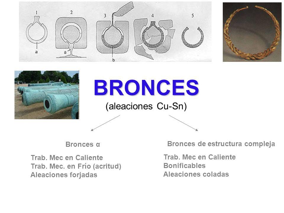 BRONCES (aleaciones Cu-Sn) Bronces α Bronces de estructura compleja