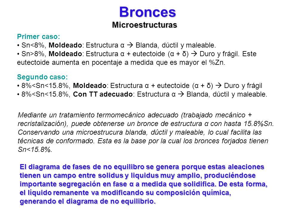 Bronces Microestructuras Primer caso: