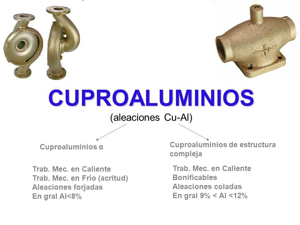 CUPROALUMINIOS (aleaciones Cu-Al)