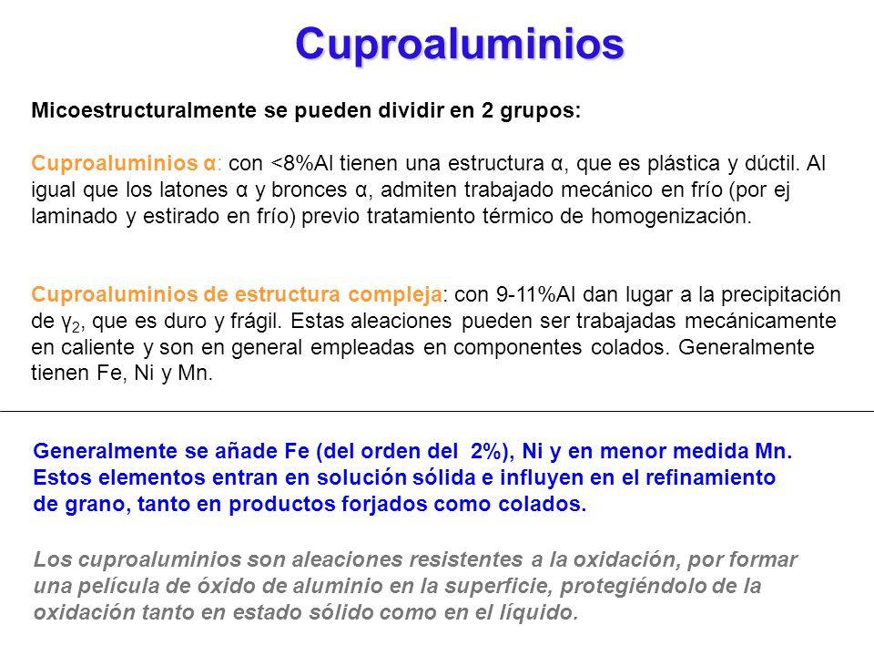 Cuproaluminios Micoestructuralmente se pueden dividir en 2 grupos:
