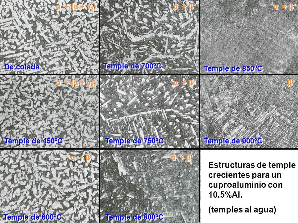Estructuras de temple crecientes para un cuproaluminio con 10.5%Al.