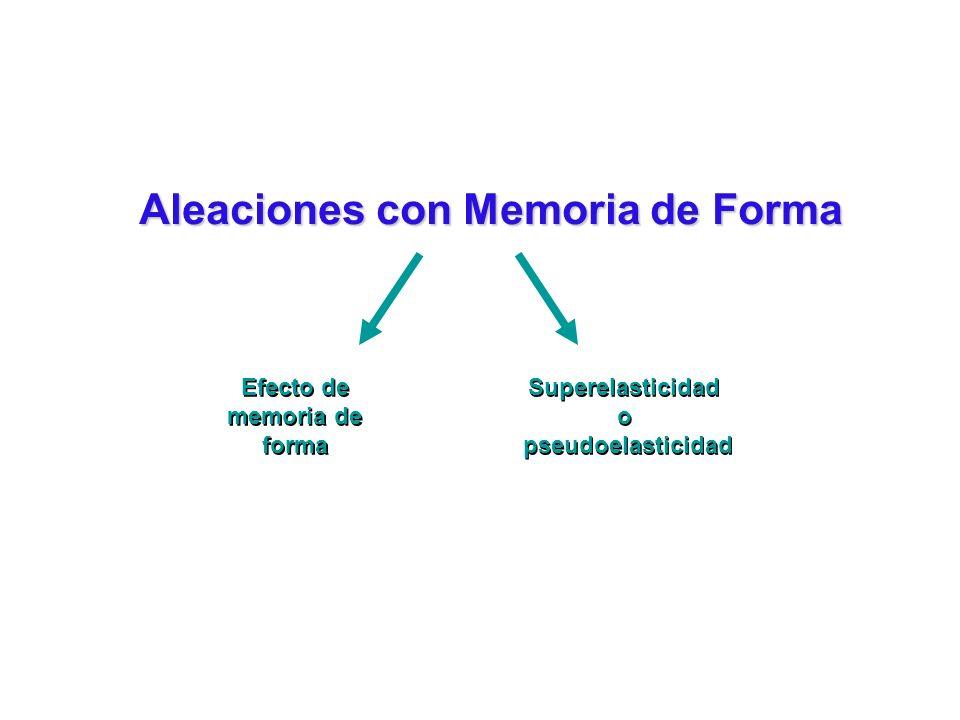 Aleaciones con Memoria de Forma Efecto de memoria de forma