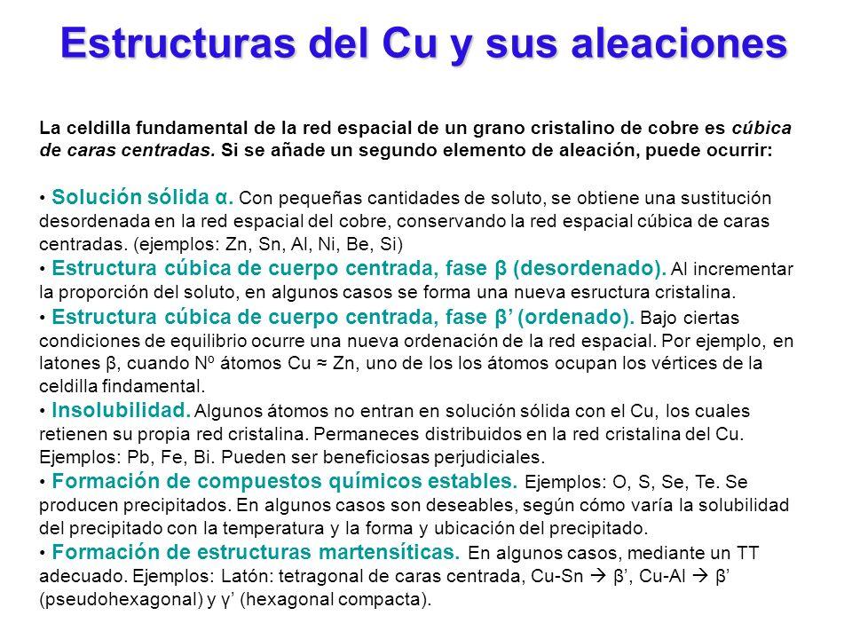 Estructuras del Cu y sus aleaciones