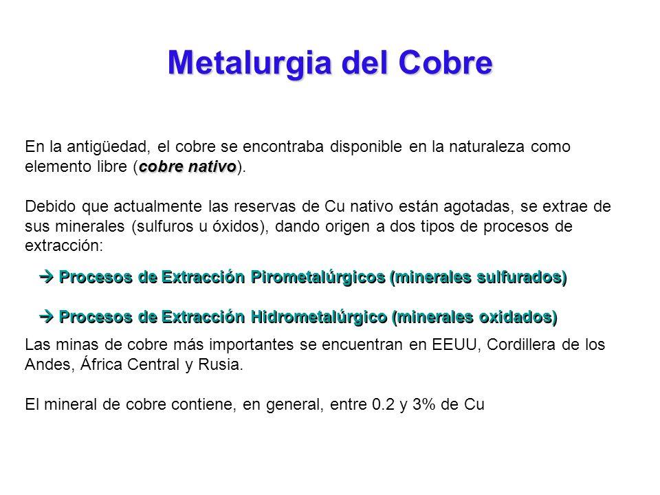 Metalurgia del Cobre En la antigüedad, el cobre se encontraba disponible en la naturaleza como elemento libre (cobre nativo).
