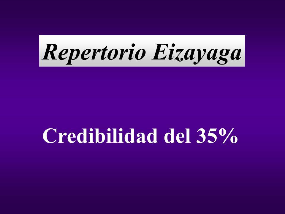 Repertorio Eizayaga Credibilidad del 35%
