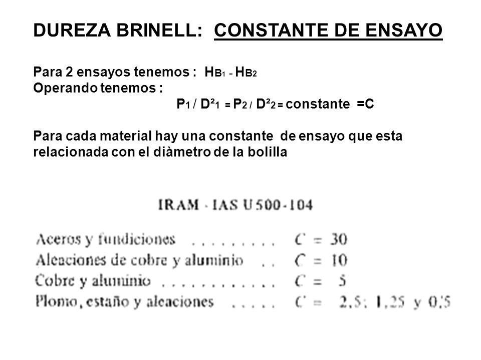 DUREZA BRINELL: CONSTANTE DE ENSAYO