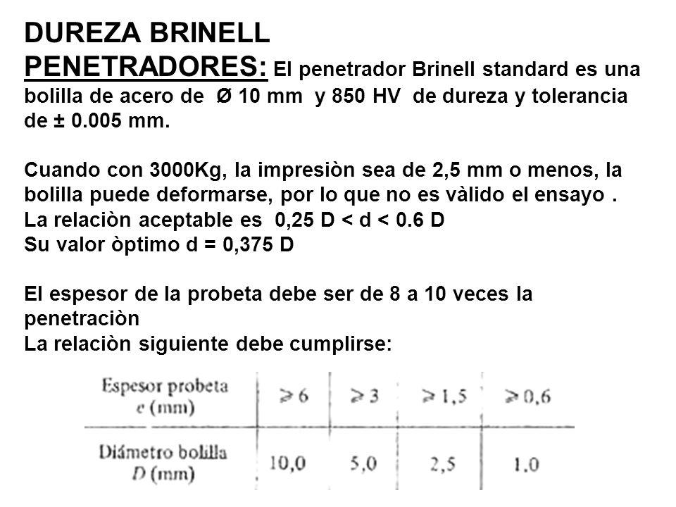 DUREZA BRINELL PENETRADORES: El penetrador Brinell standard es una bolilla de acero de Ø 10 mm y 850 HV de dureza y tolerancia de ± 0.005 mm.