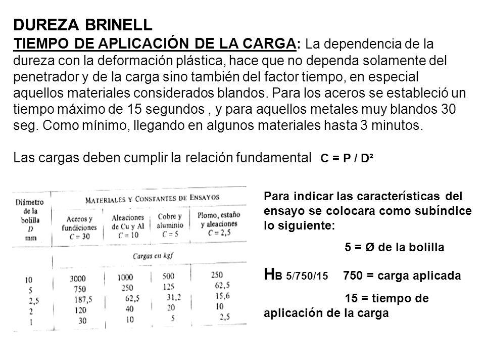DUREZA BRINELL HB 5/750/15 750 = carga aplicada