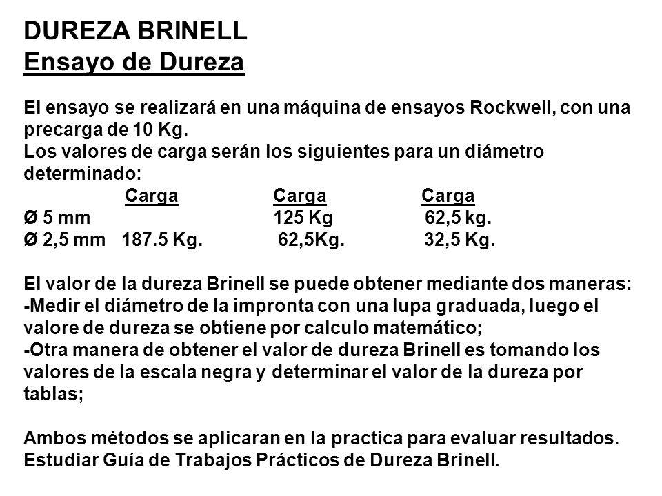 DUREZA BRINELL Ensayo de Dureza