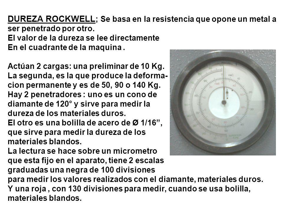 DUREZA ROCKWELL; Se basa en la resistencia que opone un metal a ser penetrado por otro.