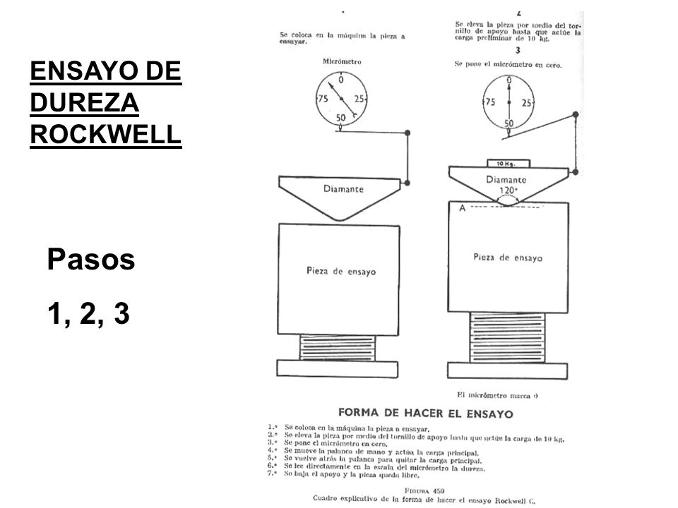 ENSAYO DE DUREZA ROCKWELL