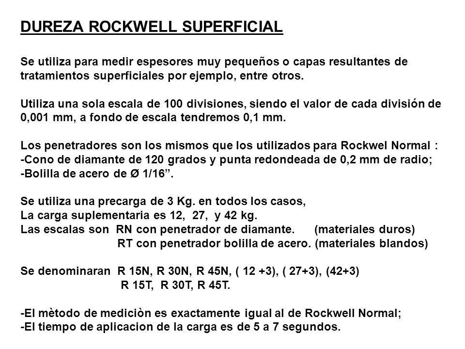 DUREZA ROCKWELL SUPERFICIAL