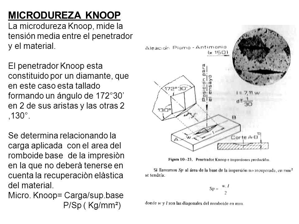 MICRODUREZA KNOOP La microdureza Knoop, mide la tensión media entre el penetrador y el material.
