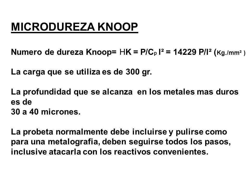MICRODUREZA KNOOP Numero de dureza Knoop= HK = P/Cp l² = 14229 P/l² (Kg./mm² ) La carga que se utiliza es de 300 gr.