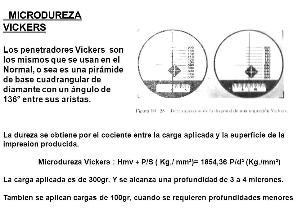 MICRODUREZA VICKERS Los penetradores Vickers son los mismos que se usan en el.