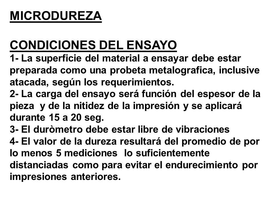 CONDICIONES DEL ENSAYO