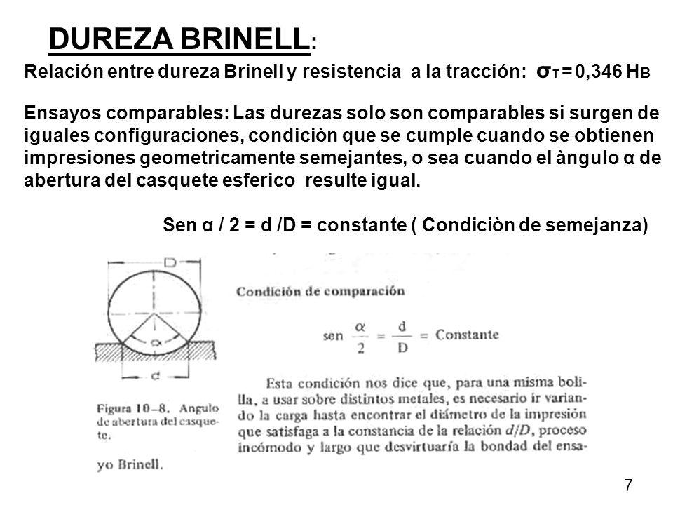 DUREZA BRINELL: Relación entre dureza Brinell y resistencia a la tracción: σT = 0,346 HB.