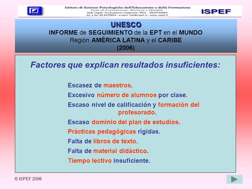 Factores que explican resultados insuficientes: