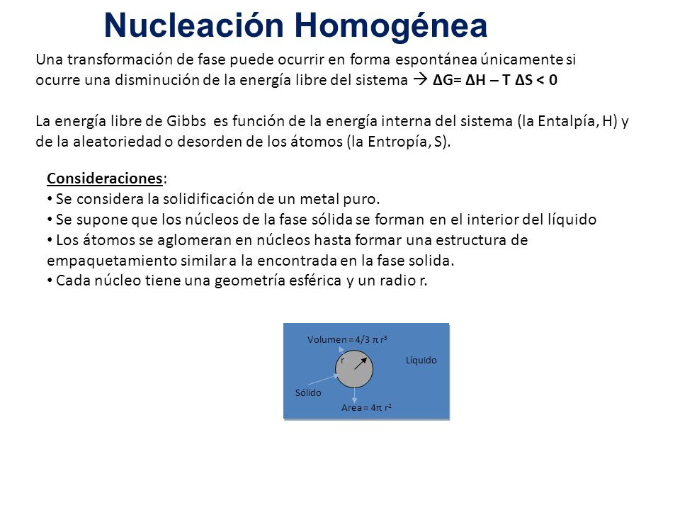 Nucleación Homogénea Una transformación de fase puede ocurrir en forma espontánea únicamente si.