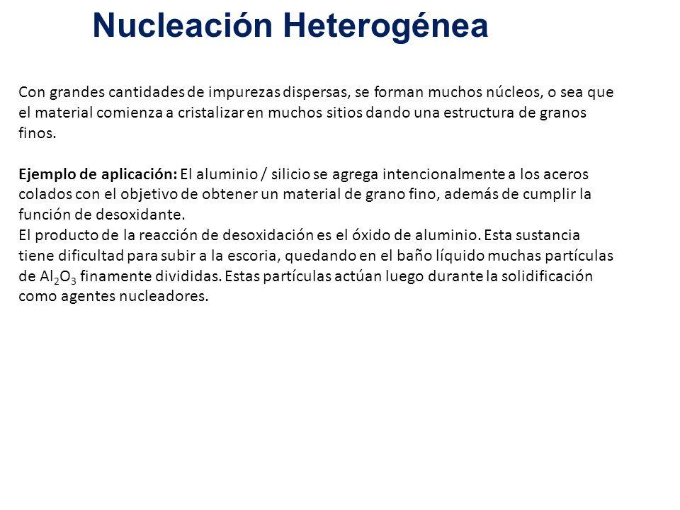 Nucleación Heterogénea