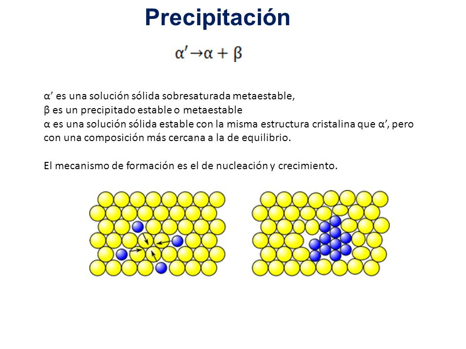 Precipitación α' es una solución sólida sobresaturada metaestable,
