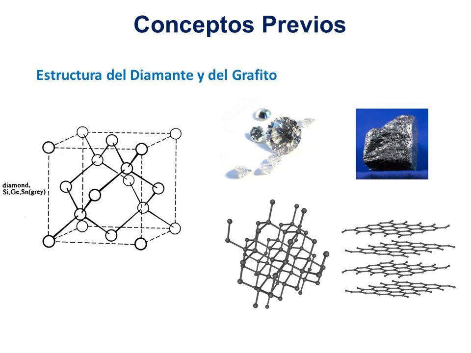 Conceptos Previos Estructura del Diamante y del Grafito
