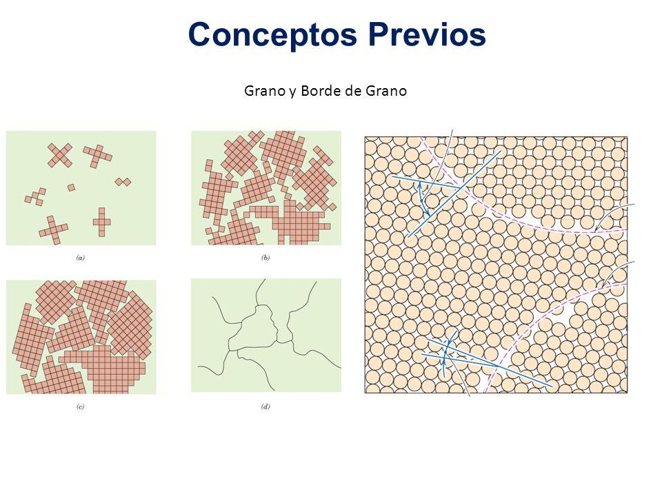 Conceptos Previos Grano y Borde de Grano