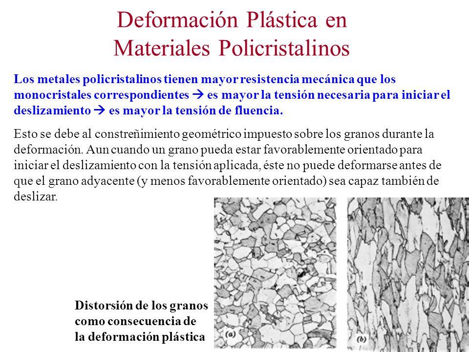 Deformación Plástica en Materiales Policristalinos