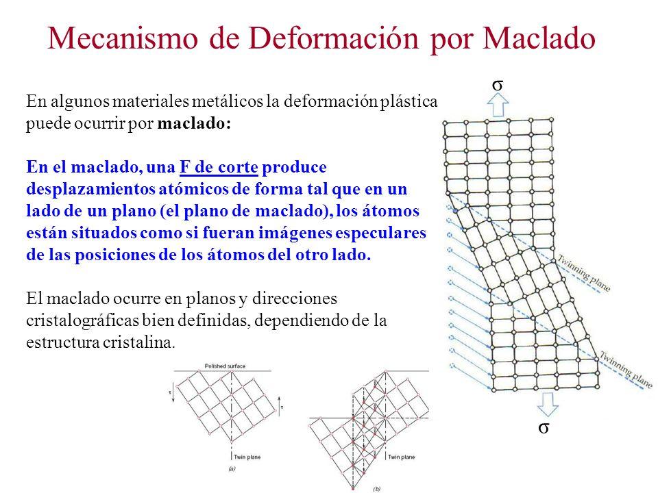 Mecanismo de Deformación por Maclado