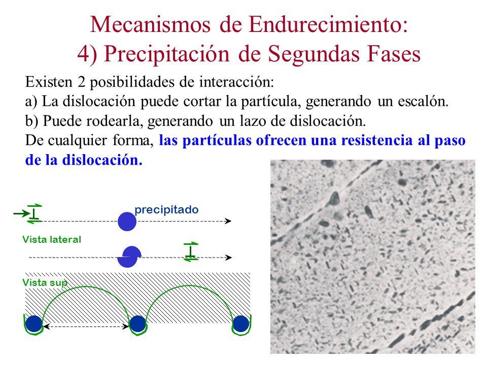 Mecanismos de Endurecimiento: 4) Precipitación de Segundas Fases