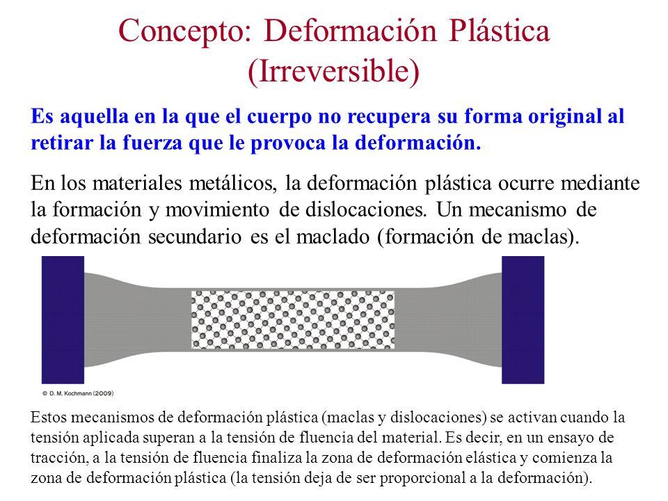 Concepto: Deformación Plástica (Irreversible)