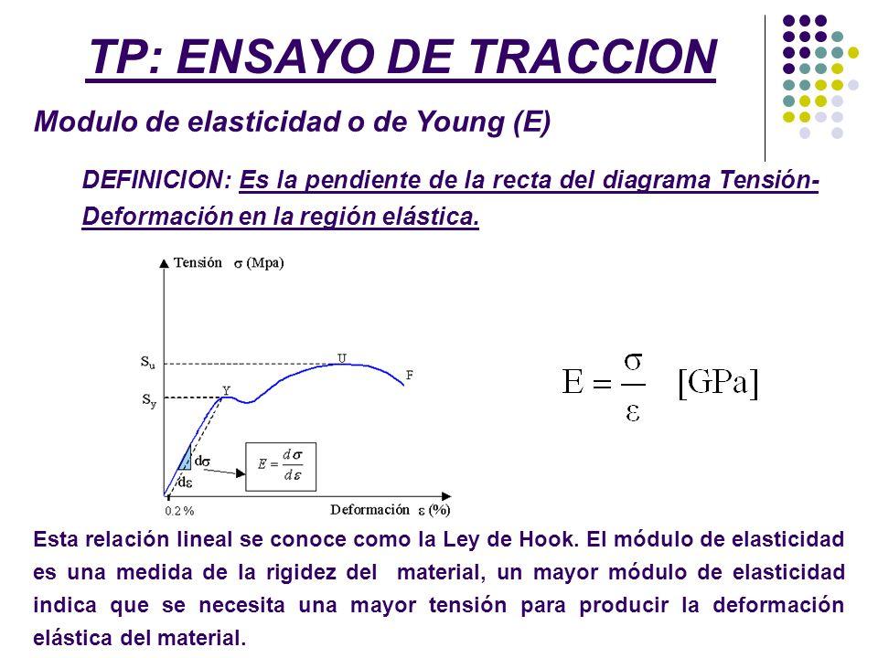 TP: ENSAYO DE TRACCION Modulo de elasticidad o de Young (E)
