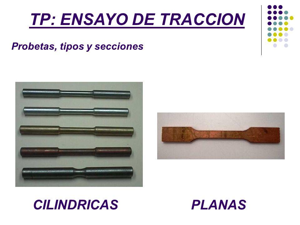 TP: ENSAYO DE TRACCION Probetas, tipos y secciones CILINDRICAS PLANAS