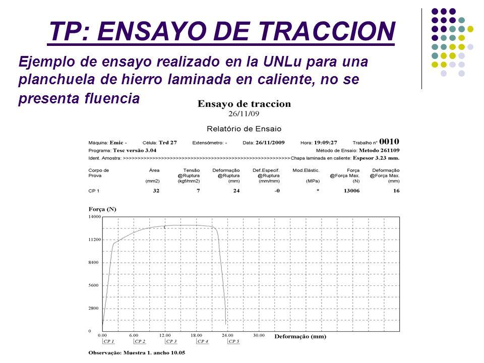 TP: ENSAYO DE TRACCION Ejemplo de ensayo realizado en la UNLu para una planchuela de hierro laminada en caliente, no se presenta fluencia.