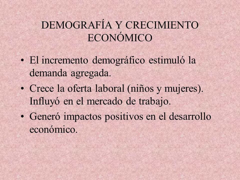 DEMOGRAFÍA Y CRECIMIENTO ECONÓMICO