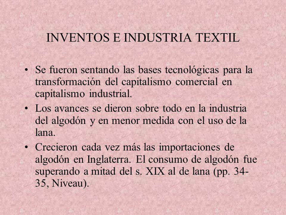 INVENTOS E INDUSTRIA TEXTIL