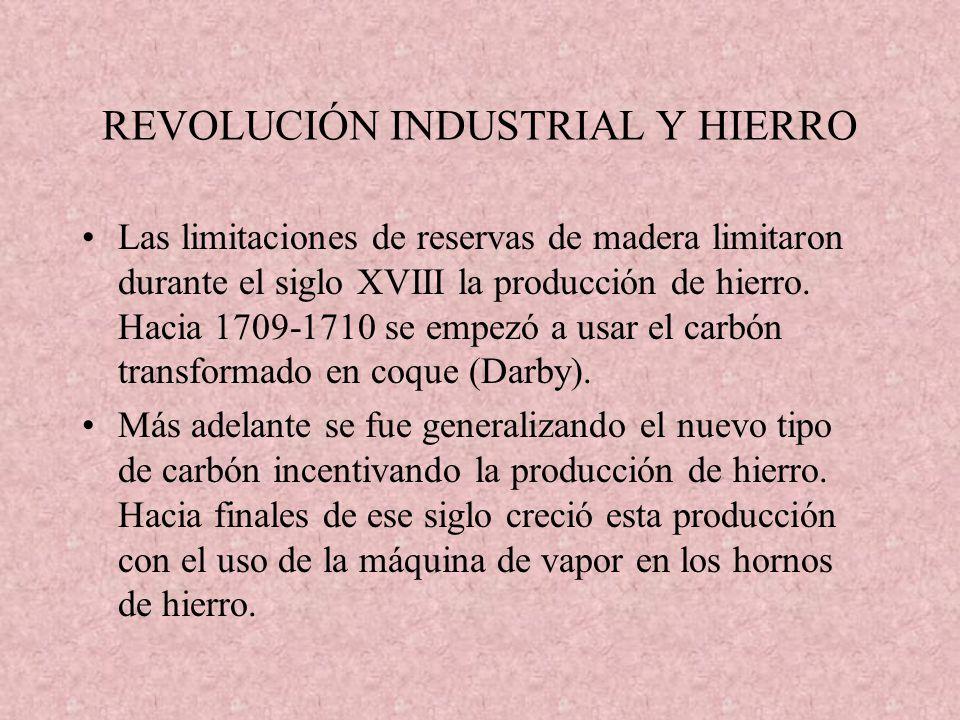 REVOLUCIÓN INDUSTRIAL Y HIERRO