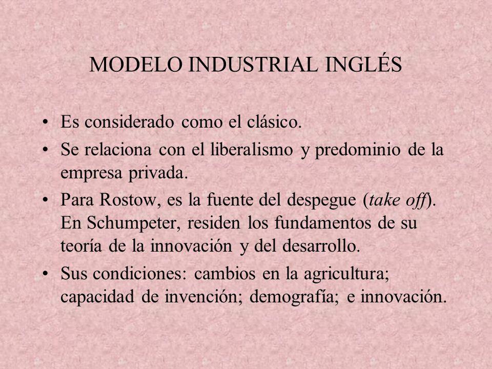 MODELO INDUSTRIAL INGLÉS