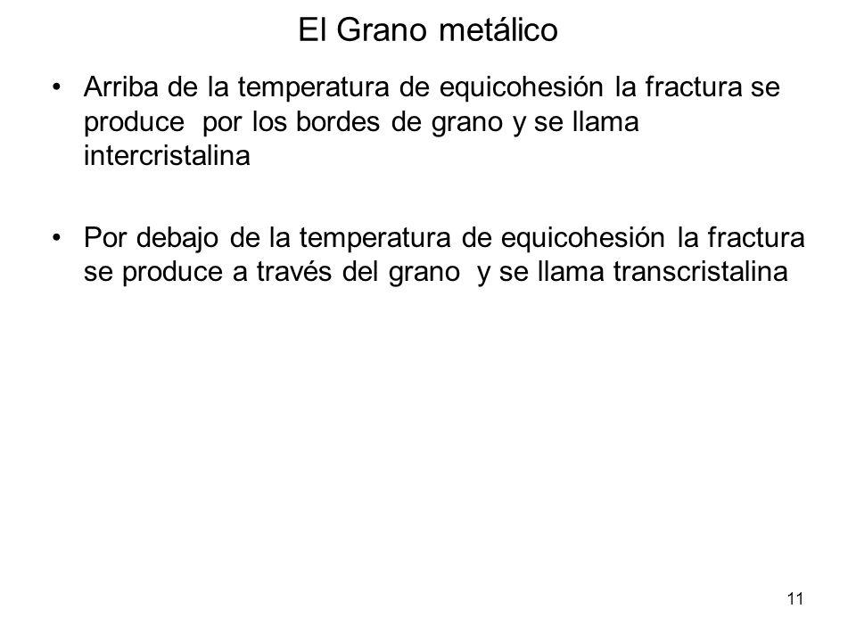 El Grano metálico Arriba de la temperatura de equicohesión la fractura se produce por los bordes de grano y se llama intercristalina.
