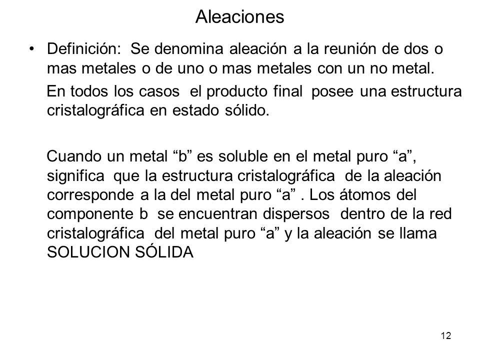 Aleaciones Definición: Se denomina aleación a la reunión de dos o mas metales o de uno o mas metales con un no metal.