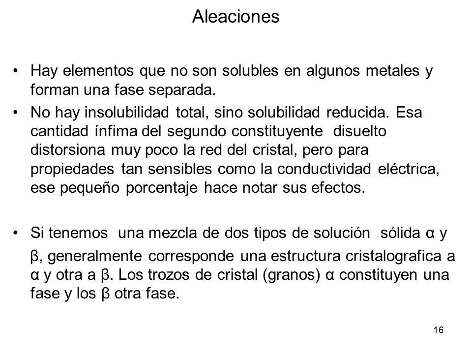 Aleaciones Hay elementos que no son solubles en algunos metales y forman una fase separada.