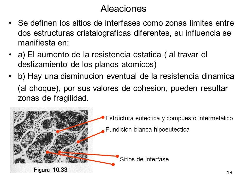 Aleaciones Se definen los sitios de interfases como zonas limites entre dos estructuras cristalograficas diferentes, su influencia se manifiesta en: