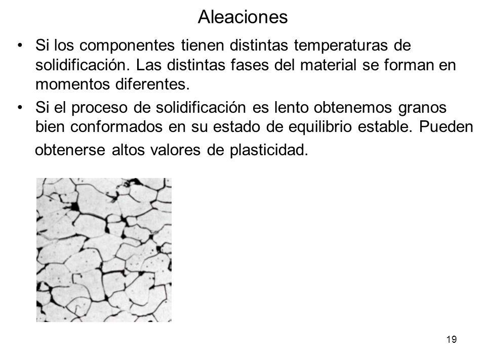 Aleaciones Si los componentes tienen distintas temperaturas de solidificación. Las distintas fases del material se forman en momentos diferentes.